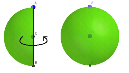 Lý thuyết: Hình cầu. Diện tích mặt cầu và thể tích hình cầu - Lý thuyết Toán lớp 9 đầy đủ nhất