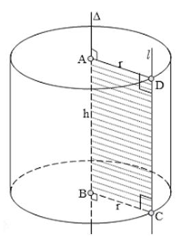 Lý thuyết: Hình Trụ - Diện tích xung quanh và thể tích của hình trụ - Lý thuyết Toán lớp 9 đầy đủ nhất