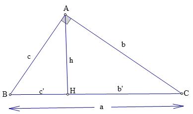 Lý thuyết: Một số hệ thức về cạnh và đường cao trong tam giác vuông - Lý thuyết Toán lớp 9 đầy đủ nhất