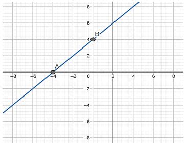 Lý thuyết: Nhắc lại và bổ sung các khái niệm về hàm số - Lý thuyết Toán lớp 9 đầy đủ nhất