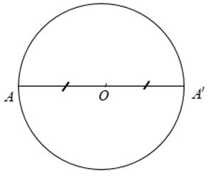Lý thuyết: Sự xác định đường tròn. Tính chất đối xứng của đường tròn - Lý thuyết Toán lớp 9 đầy đủ nhất