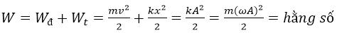 Con lắc lò xo - Lý thuyết Vật Lý 12 đầy đủ
