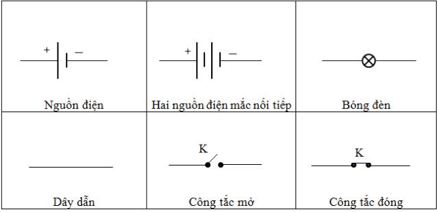 Bài 21: Sơ đồ mạch điện, Chiều dòng điện: lý thuyết, các dạng bài ...