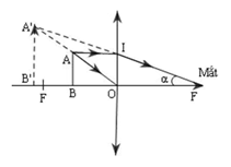 Vật Lí lớp 9   Tổng hợp Lý thuyết - Bài tập Vật Lý 9 có đáp án